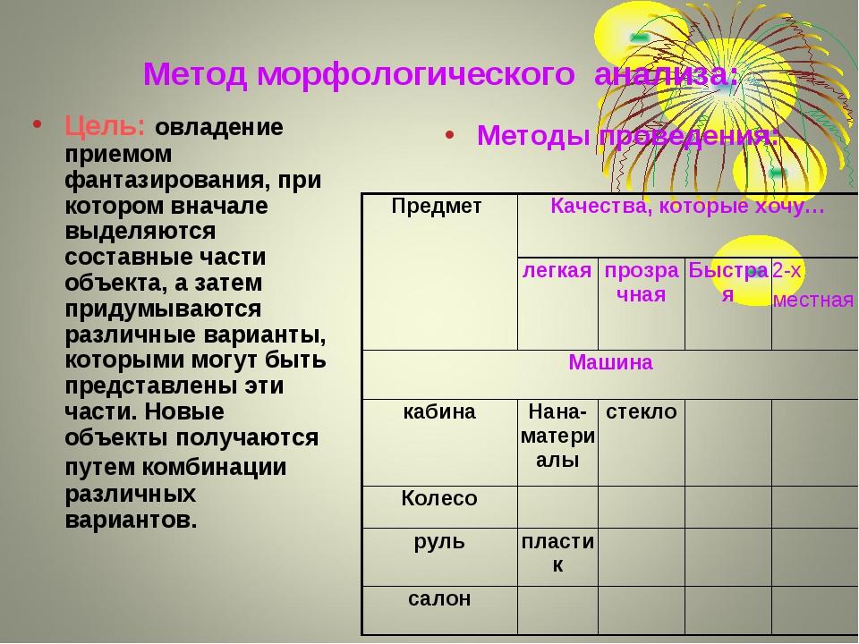 Метод морфологического анализа: Цель: овладение приемом фантазирования, при...