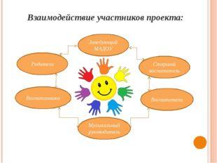 Взаимодействие участников проекта: Заведующий МАДОУ Старший воспитатель Воспи