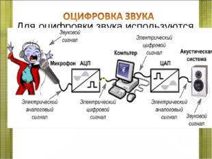 Для оцифровки звука используются специальные устройства: аналого-цифровой пре
