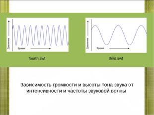 fourth.swf third.swf Зависимость громкости и высоты тона звука от интенсивнос