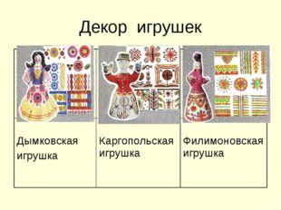 Декор игрушек