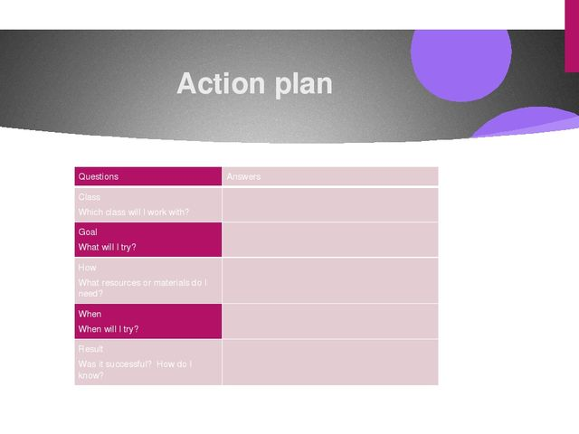 Action plan Questions Answers Class Which class will I work with?   Goal What...