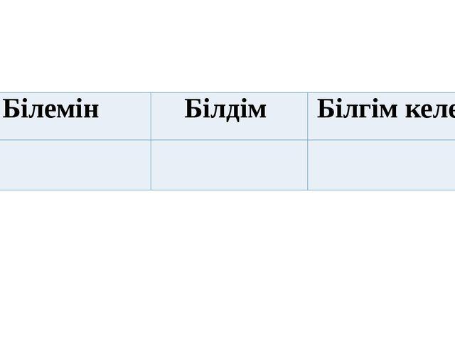 Білемін Білдім Білгім келеді