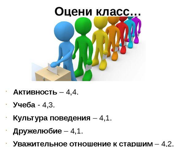 Оцени класс… Активность – 4,4. Учеба - 4,3. Культура поведения – 4,1. Дружелю...