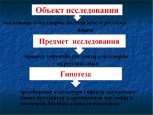 пословицы и поговорки английского и русского языка процесс перевода пословиц