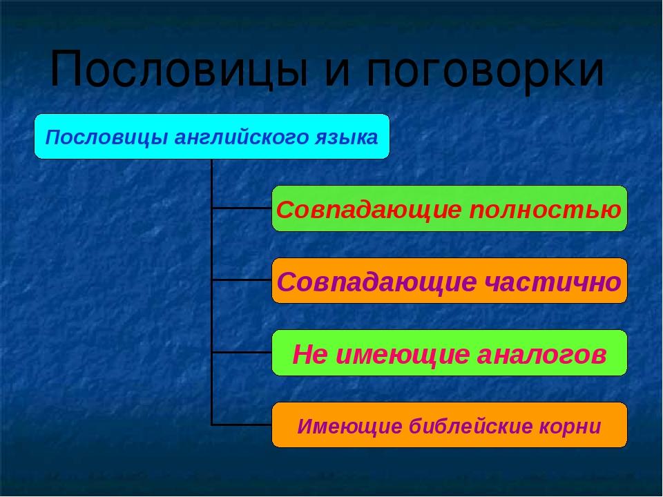 Пословицы и поговорки