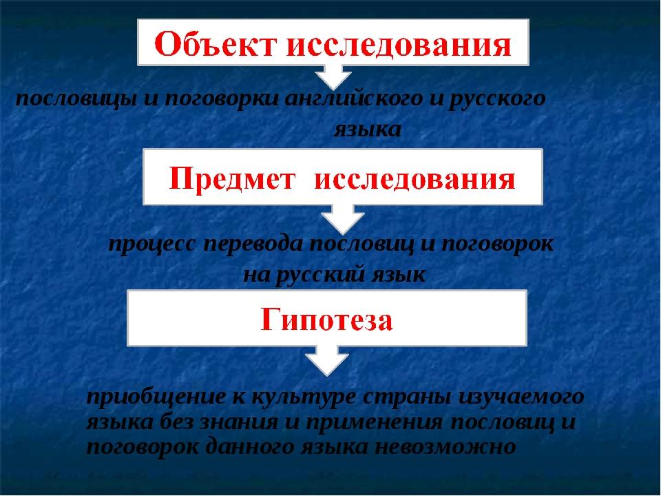 пословицы и поговорки английского и русского языка процесс перевода пословиц...
