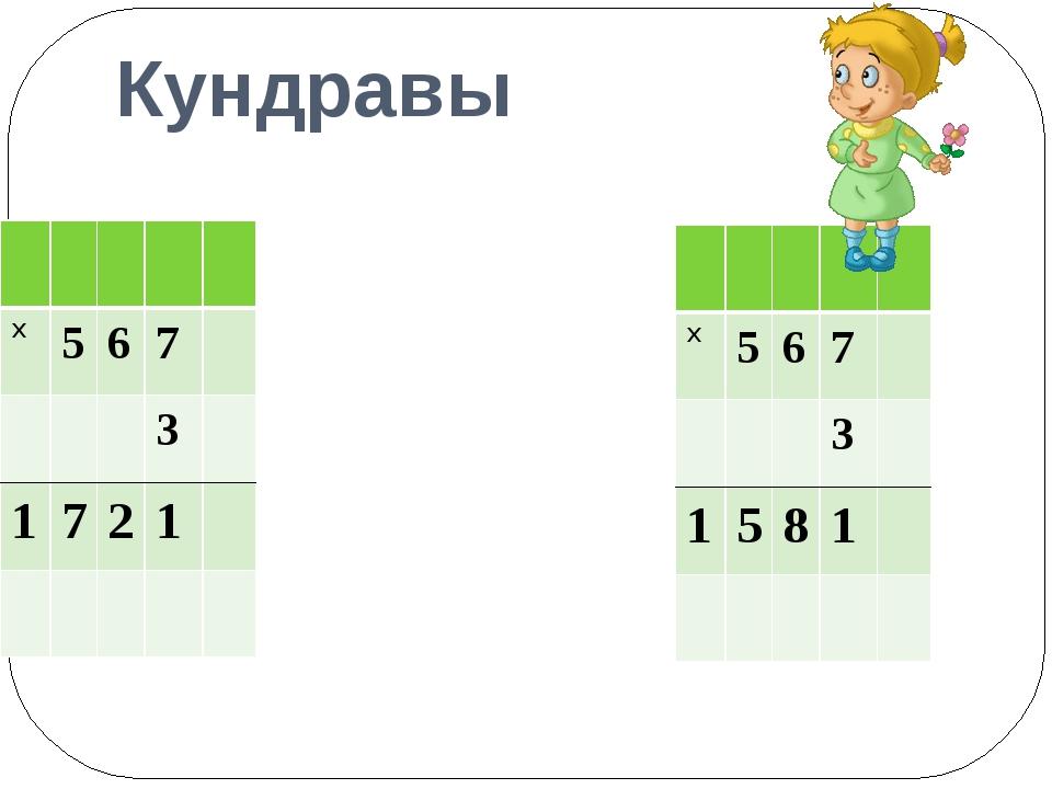 Кундравы х 5 6 7 3 1 5 8 1 х 5 6 7 3 1 7 0 1 х 5 6 7 3 1 7 2 1