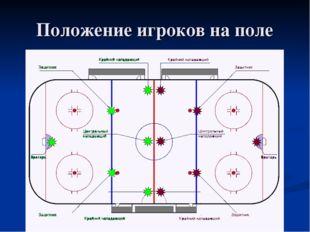 Положение игроков на поле