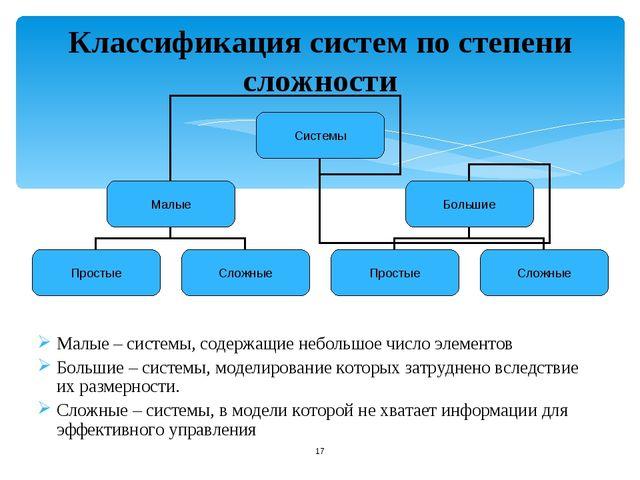 Классификация систем по степени сложности Малые – системы, содержащие небольш...