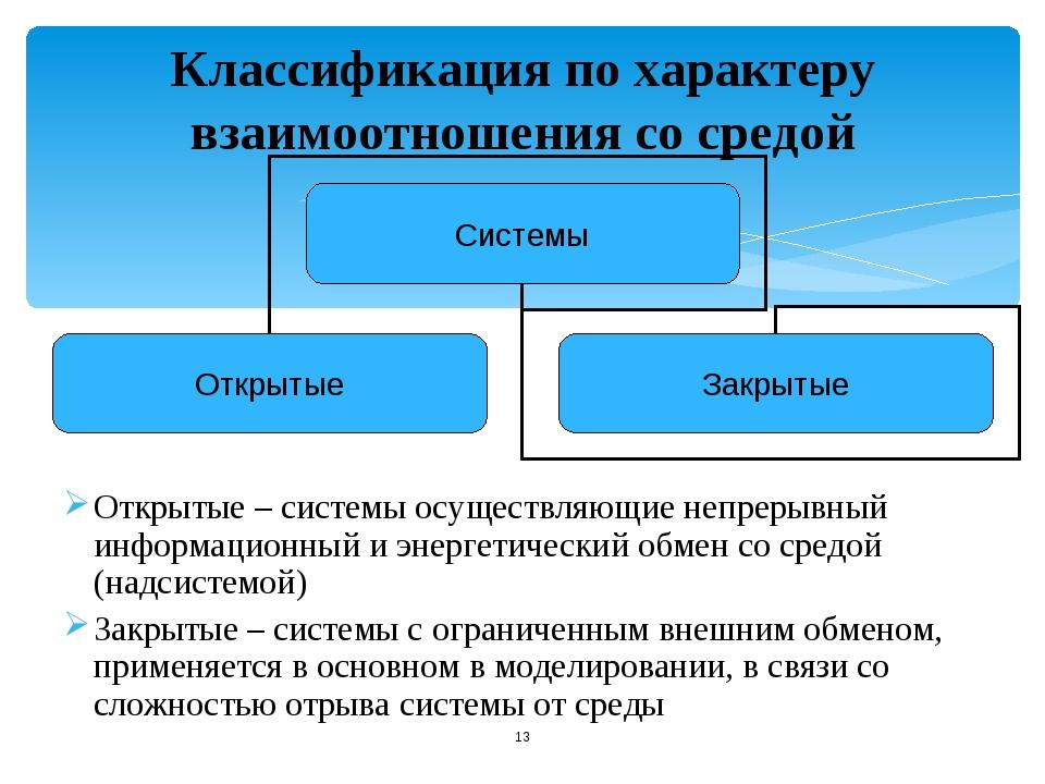 Классификация по характеру взаимоотношения со средой Открытые – системы осуще...
