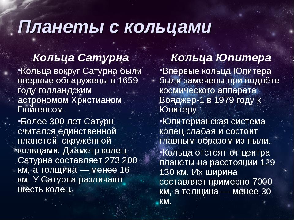 Планеты с кольцами Кольца Сатурна Кольца вокруг Сатурна были впервые обнаруже...