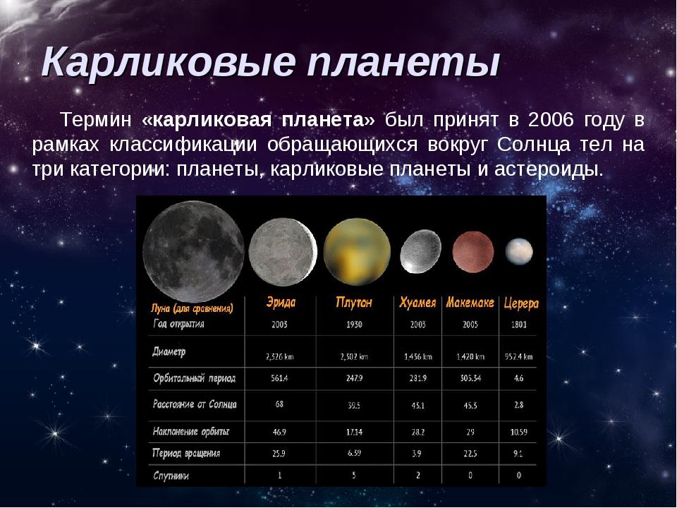 Карликовые планеты Термин «карликовая планета» был принят в 2006 году в рамка...