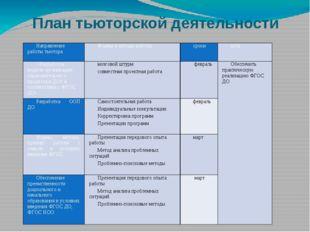 План тьюторской деятельности Направление работытьютора Формы и методы работы