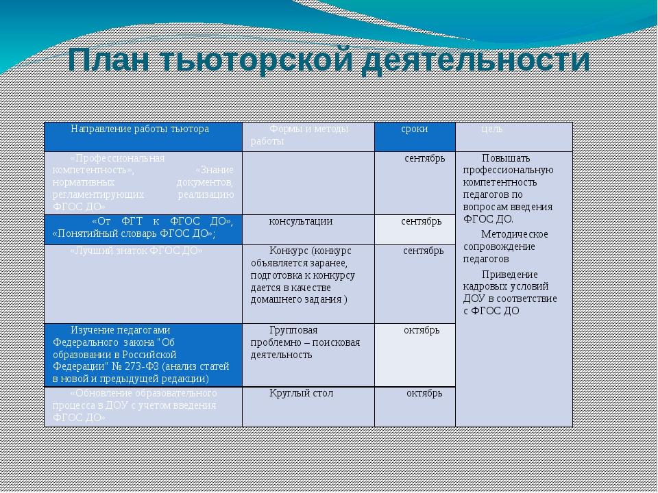 План тьюторской деятельности Направление работытьютора Формы и методы работы...