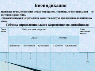 Таблица определения класса загрязнения по лишайникам Наиболее точные сведения