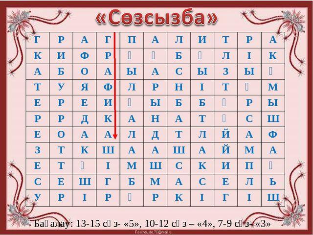 Бағалау: 13-15 сөз- «5», 10-12 сөз – «4», 7-9 сөз- «3» ГРАГПАЛИТРА...