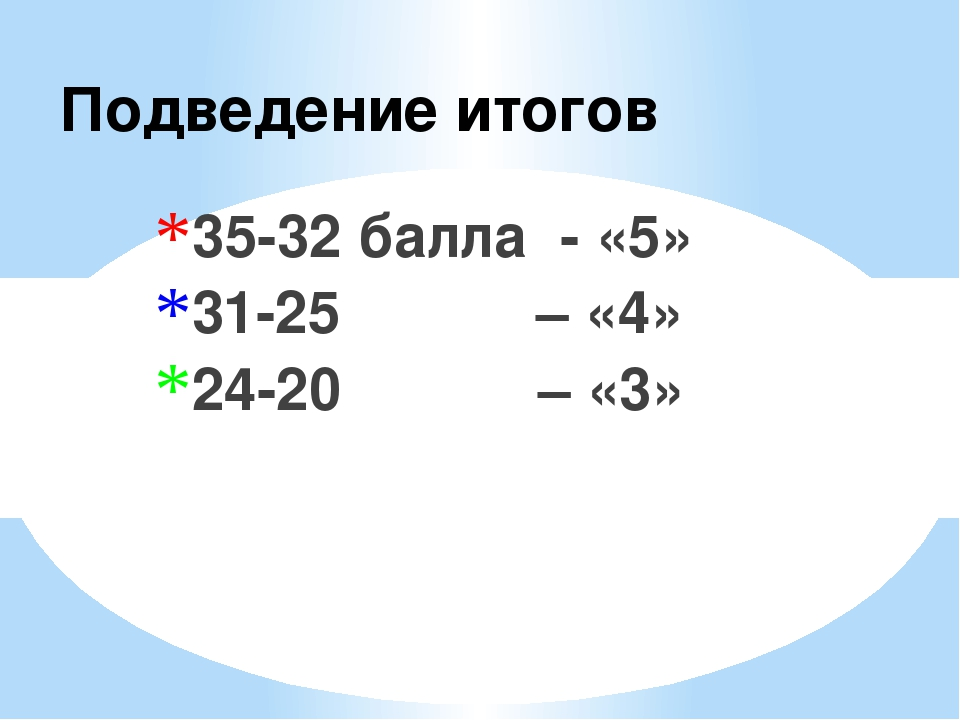 Подведение итогов 35-32 балла - «5» 31-25 – «4» 24-20 – «3»