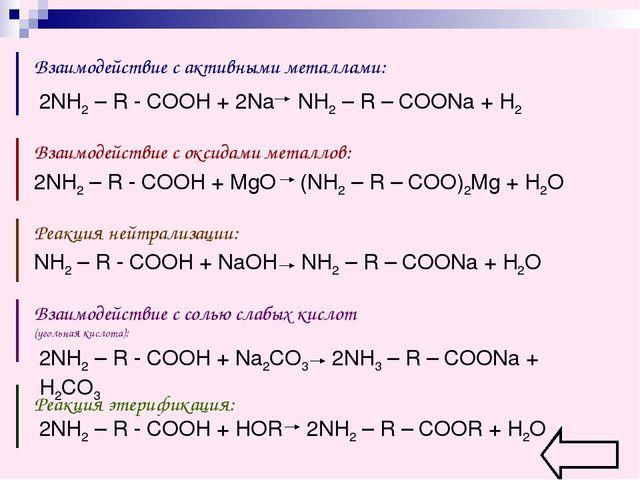Взаимодействие с активными металлами: Взаимодействие с оксидами металлов: Реа...
