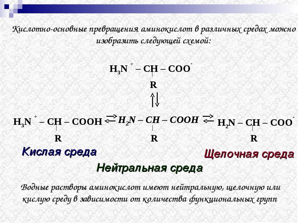 Водные растворы аминокислот имеют нейтральную, щелочную или кислую среду в за...