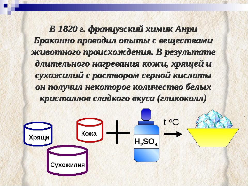 В 1820 г. французский химик Анри Браконно проводил опыты с веществами животно...