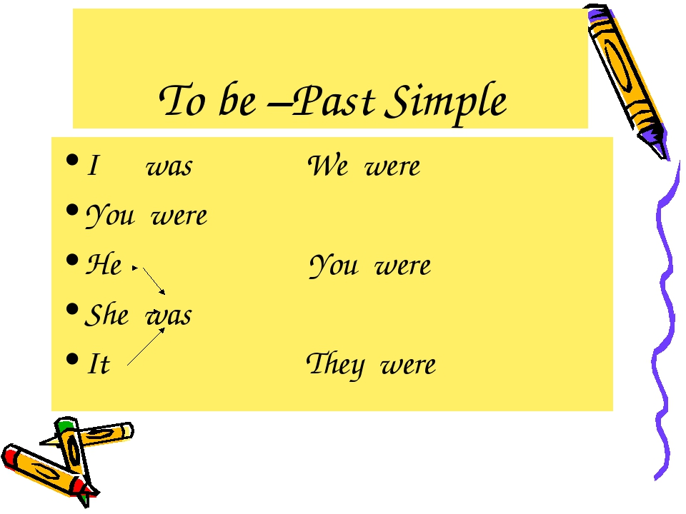 To be –Past Simple I was We were You were He You were She was It They were