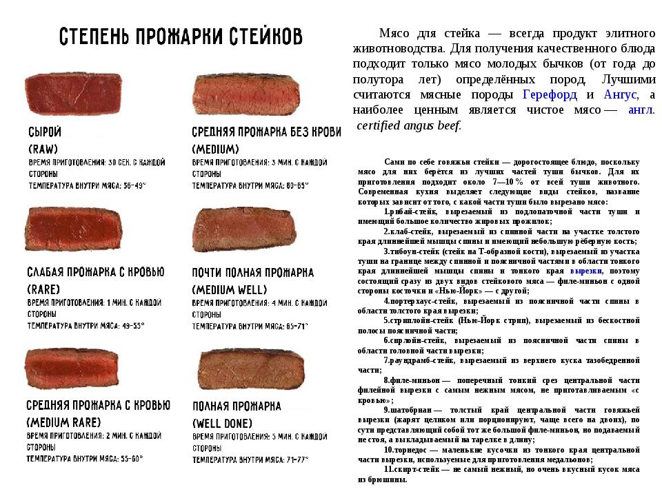 Мясо для стейка — всегда продукт элитного животноводства. Для получения качес...