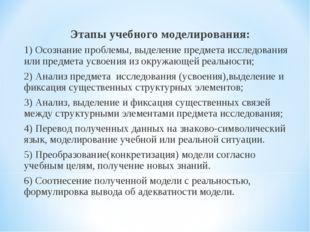 Этапы учебного моделирования: 1) Осознание проблемы, выделение предмета иссле