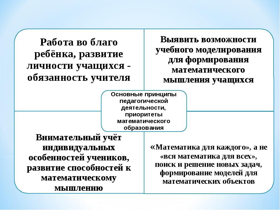 Работа во благо ребёнка, развитие личности учащихся - обязанность учителя Выя...