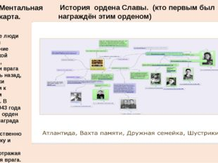 Ментальная карта. История ордена Славы. (кто первым был награждён этим ордено