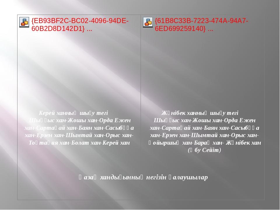 Жәнібек ханның шығу тегі Шыңғыс хан-Жошы хан-Орда Ежен хан-Сартақай хан-Баян...