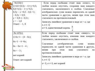 №133(г) г) 0,6+(0,5у – 1)=у+0,5; 0,6+0,5у – 1=у+0,5; 0,5у – у =0,5 – 0,6 +1;