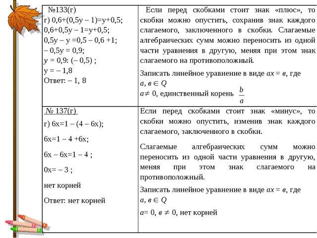 №133(г) г) 0,6+(0,5у – 1)=у+0,5; 0,6+0,5у – 1=у+0,5; 0,5у – у =0,5 – 0,6 +1;...