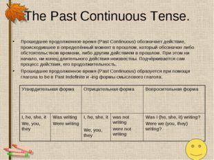 The Past Continuous Tense. Прошедшее продолженное время (Past Continuous) обо
