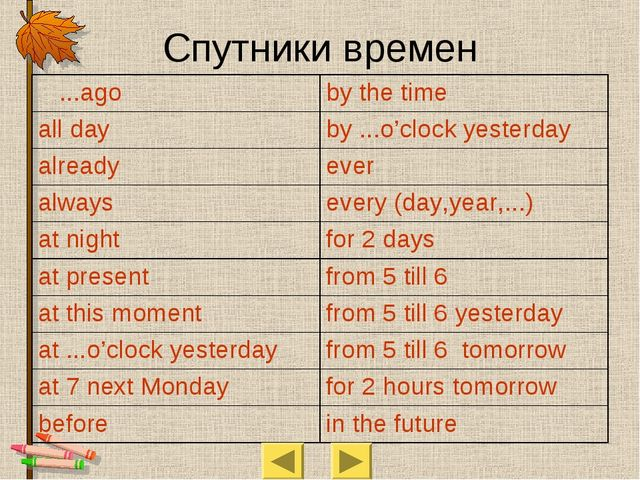 Cпутники времен ...ago	by the time all day	by ...o'clock yesterday already	ev...