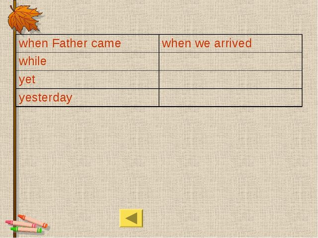 when Father came	when we arrived while	 yet	 yesterday
