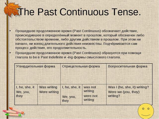 The Past Continuous Tense. Прошедшее продолженное время (Past Continuous) обо...