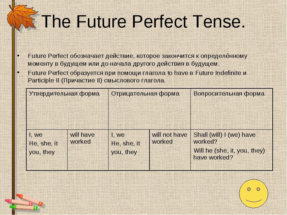 The Future Perfect Tense. Future Perfect обозначает действие, которое закончи...