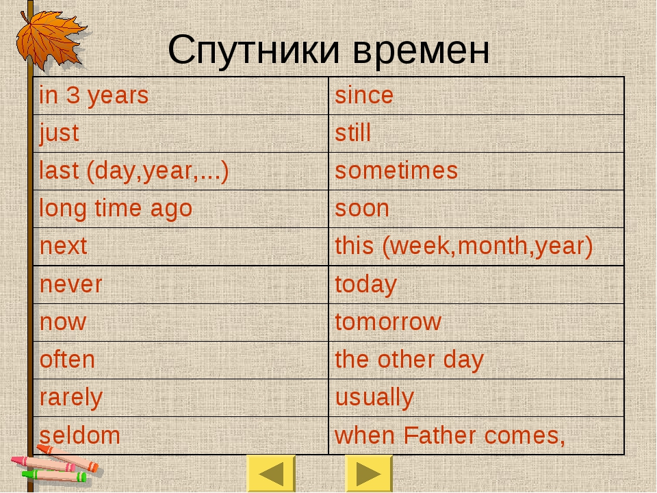 Cпутники времен in 3 years	since just	still last (day,year,...)	sometimes lon...
