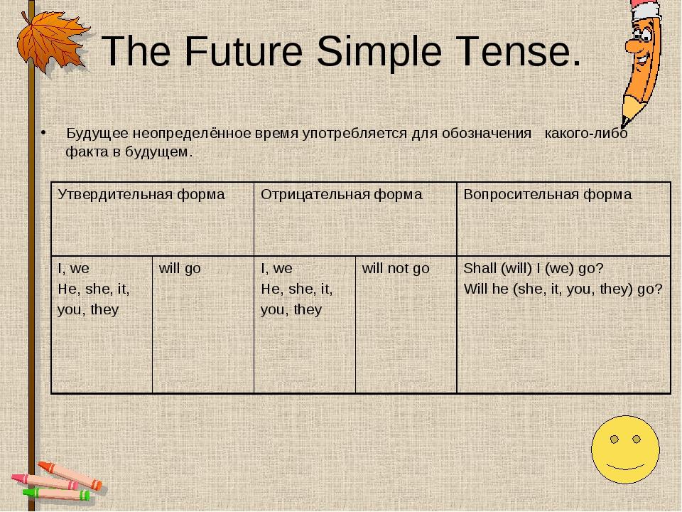 The Future Simple Tense. Будущее неопределённое время употребляется для обозн...