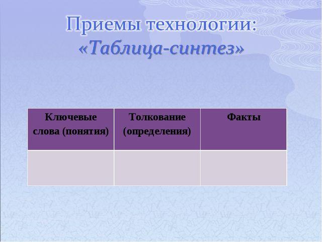 Ключевые слова (понятия)Толкование (определения)Факты