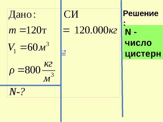 N - число цистерн Решение: