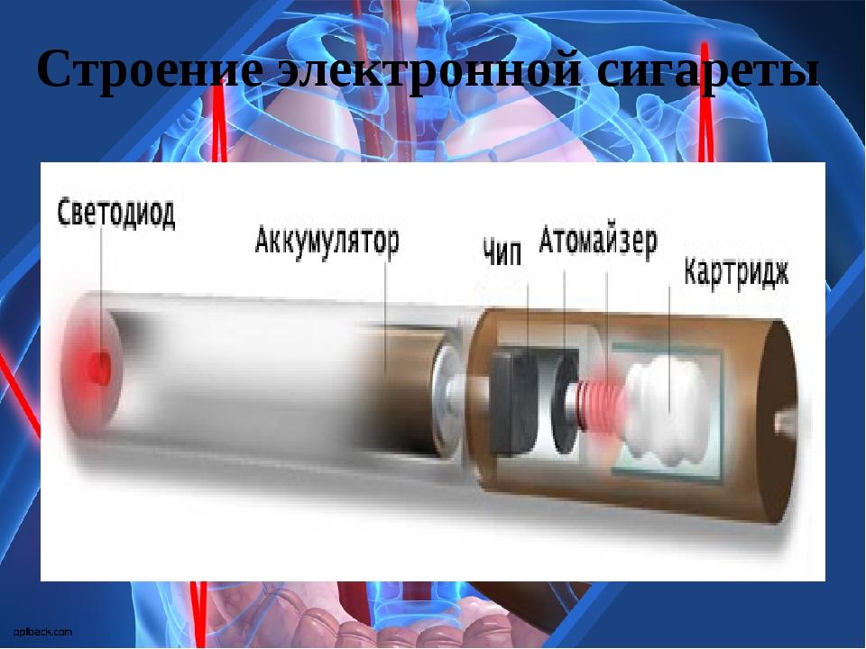 Строение электронной сигареты
