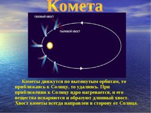 Кометы движутся по вытянутым орбитам, то приближаясь к Солнцу, то удаляясь.