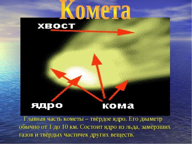Главная часть кометы – твёрдое ядро. Его диаметр обычно от 1 до 10 км. Состо...