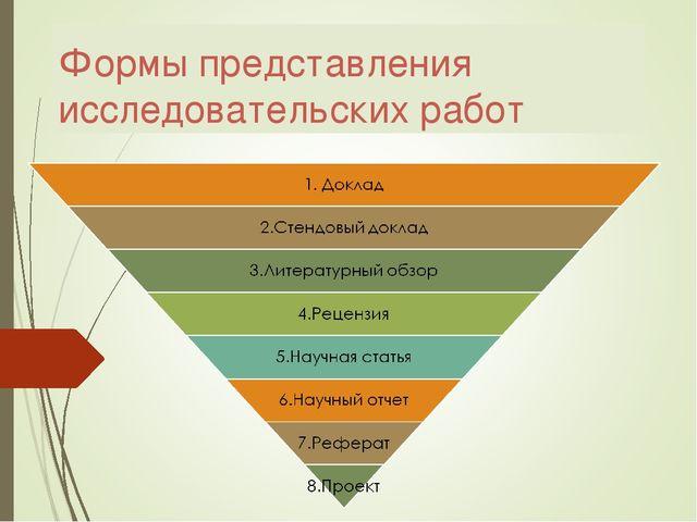 Формы представления исследовательских работ