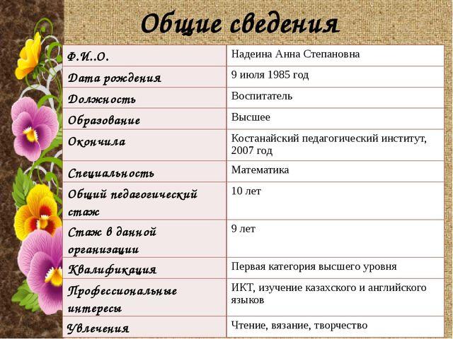 Общие сведения Ф.И..О. Надеина Анна Степановна Дата рождения 9 июля 1985 год...