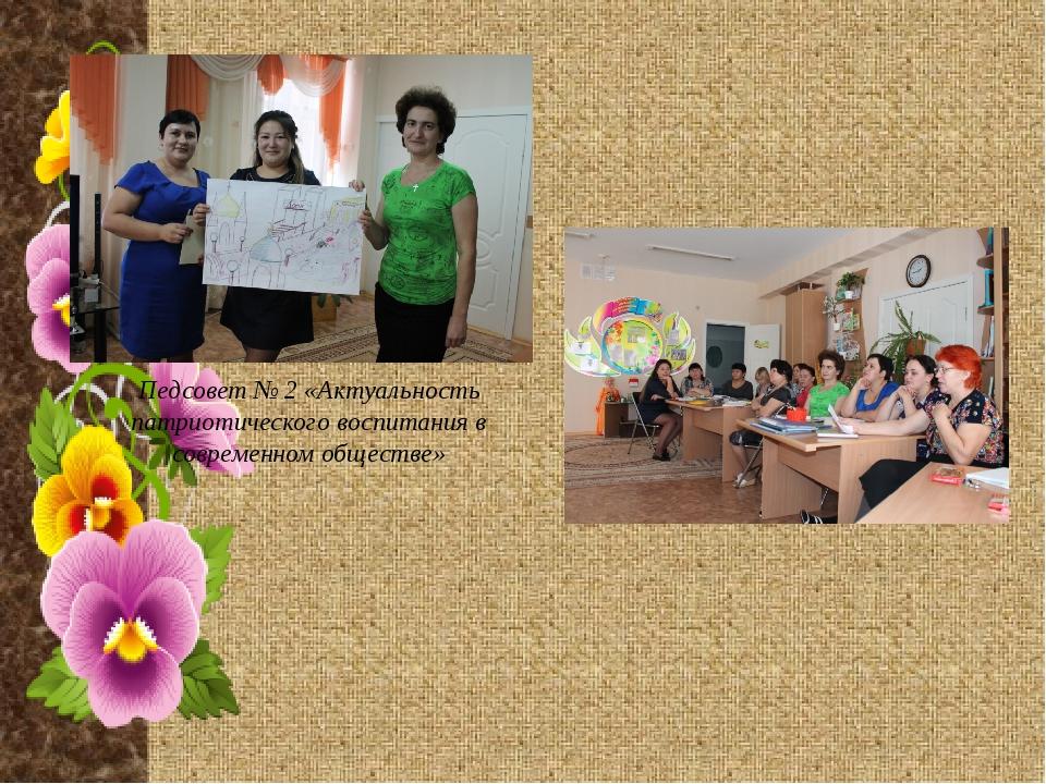 Участие в профессиональных конкурсах Дата Название конкурса Результат Конкурс...