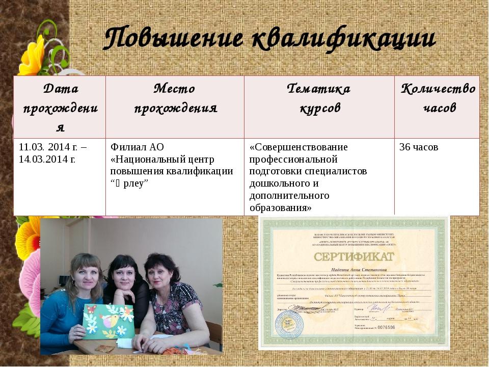 Паспорт группы Дидактический материал