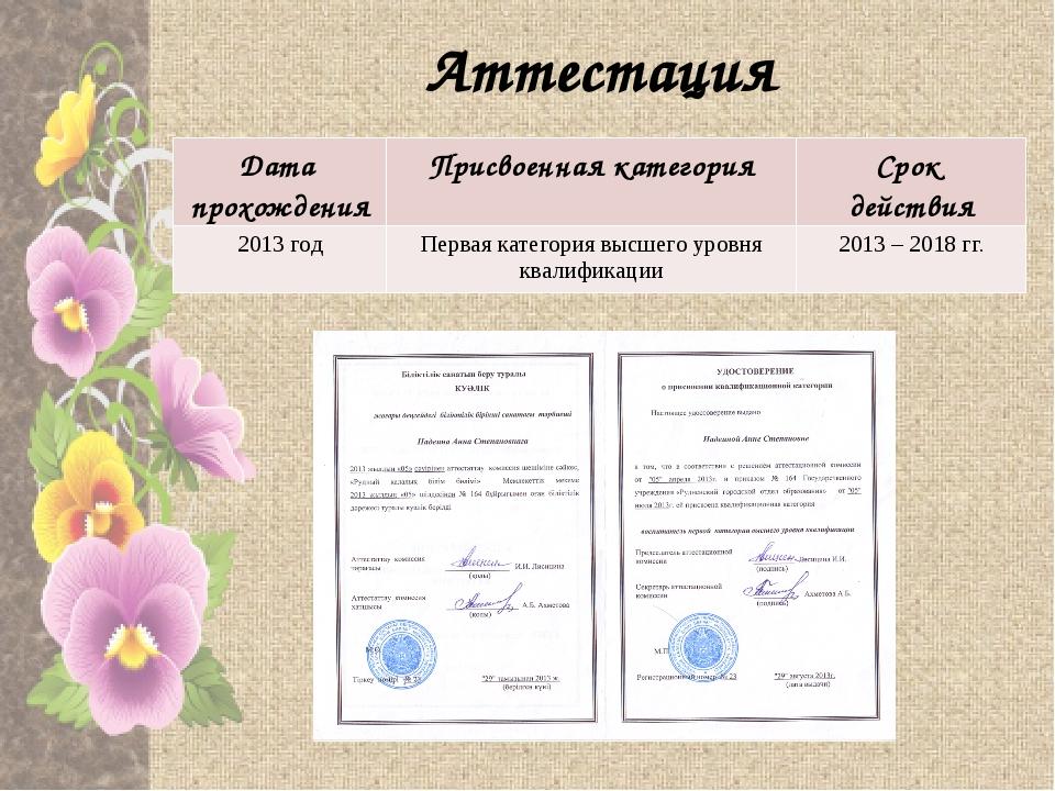 Аттестация Дата прохождения Присвоенная категория Срок действия 2013 год Пер...